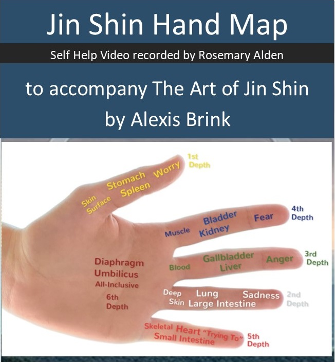 Jin Shin Self Help with fingers video recording